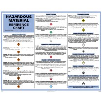 DOT Hazardous Material Reference Chart Poster (#DHM1)