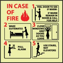 In Case Of Fire… Glow Sign (#GL154)
