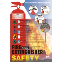 Fire Extinguisher Safety Poster (#PST003)