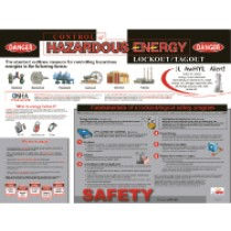 Hazardous Energy Poster (#PST006)