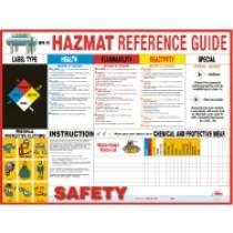 HazMat Reference Guide Poster (#PST008)