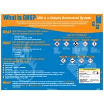 GHS Poster, Label & Pictograms (#PST122)