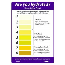 URINE COLOR HYDRATION CHART SIGN (#S300)